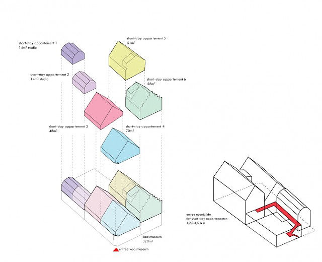 allard architecture • Edam Cheese Museum • Diagram