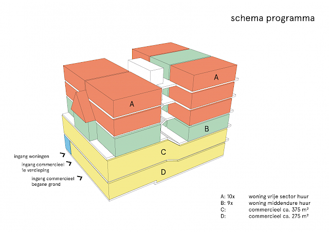 allard architecture • Spaarndammerstraat • Functional Diagram